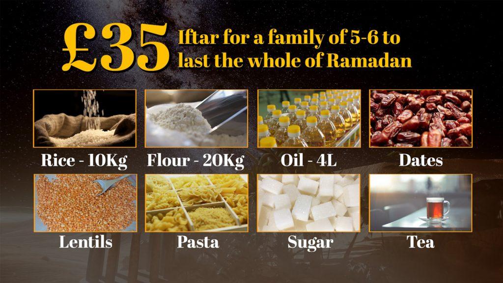Ramadan Aid 2020 – Yemen